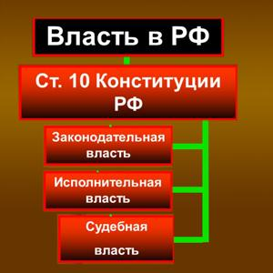 Органы власти Вилючинска